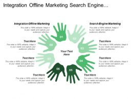 Integration Offline Marketing Search Engine Marketing Market Environment