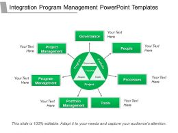 Integration Program Management Powerpoint Templates