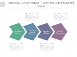 Integration Service Analysis Powerpoint Slide Powerpoint Images