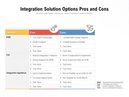 Integration Solution Options Pros And Cons