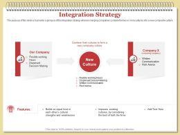 Integration Strategy Firms Ppt Powerpoint Presentation Infographic Template Structure