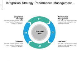 Integration Strategy Performance Management Vendor Management Internet Marketing Cpb