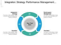 Integration Strategy Performance Management Vendor Management Internet Marketing Cpb