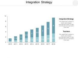 Integration Strategy Ppt Powerpoint Presentation Inspiration Files Cpb