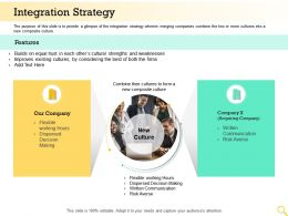 Integration Strategy Strengths And Weaknesses Ppt Powerpoint Presentation Show
