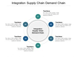 Integration Supply Chain Demand Chain Ppt Powerpoint Presentation Professional Templates Cpb
