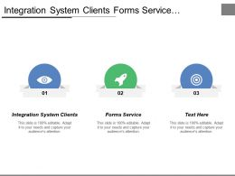 Integration System Clients Forms Service Commoditization Products Localization Engineering