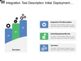 Integration Test Description Initial Deployment Review Project Plan
