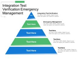 Integration Test Verification Emergency Management Analysis Business Rules