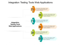 Integration Testing Tools Web Applications Ppt Powerpoint Presentation Model Slide Cpb