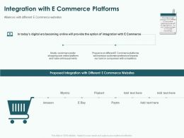Integration With E Commerce Platforms Ppt Powerpoint Presentation Show Graphic Images
