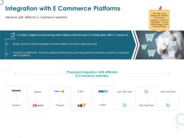 Integration With E Commerce Platforms Websites Ppt Powerpoint Presentation Inspiration