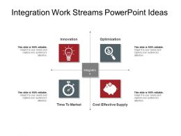 Integration Work Streams Powerpoint Ideas