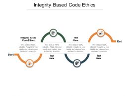 Integrity Based Code Ethics Ppt Powerpoint Presentation Professional Introduction Cpb