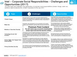 Intel Corporate Social Responsibilities Challenges And Opportunities 2017