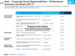 Intel Corporate Social Responsibilities Performance Summary And Goals 2017
