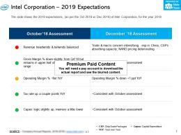 Intel Corporation 2019 Expectations