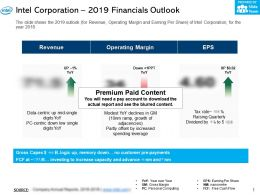 Intel Corporation 2019 Financials Outlook