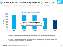 Intel Corporation Advertising Expenses 2014-2018