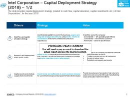 Intel Corporation Capital Deployment Strategy 2018