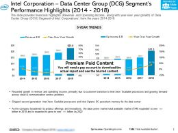 Intel Corporation Data Center Group Dcg Segments Performance Highlights 2014-2018
