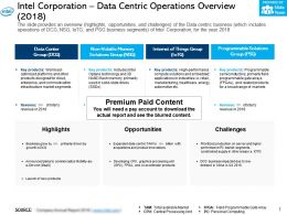 Intel Corporation Data Centric Operations Overview 2018