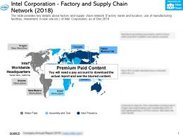 Intel Corporation Factory And Supply Chain Network 2018