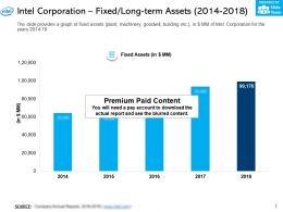 Intel Corporation Fixed Long Term Assets 2014-2018