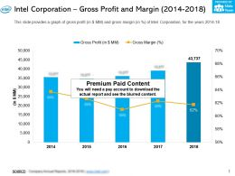 Intel Corporation Gross Profit And Margin 2014-2018
