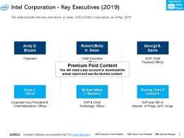 Intel Corporation Key Executives 2019