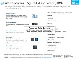 Intel Corporation Key Product And Service 2019