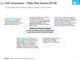 Intel Corporation Major Risk Factors 2018