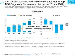 Intel Corporation Non Volatile Memory Solution Group NSG Segments Performance Highlights 2014-2018