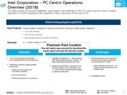 Intel Corporation Pc Centric Operations Overview 2018