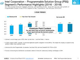 Intel Corporation Programmable Solution Group PSG Segments Performance Highlights 2016-2018