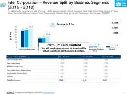 Intel Corporation Revenue Split By Business Segments 2016-2018
