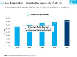 Intel Corporation Shareholder Equity 2014-2018