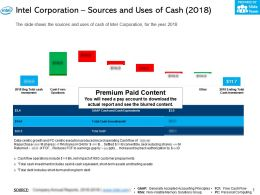 Intel Corporation Sources And Uses Of Cash 2018