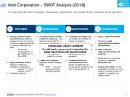 Intel Corporation Swot Analysis 2018