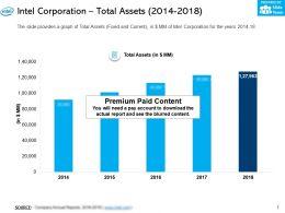 Intel Corporation Total Assets 2014-2018