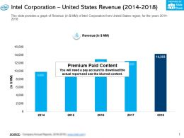 Intel Corporation United States Revenue 2014-2018