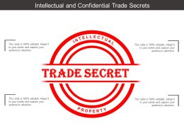 Intellectual And Confidential Trade Secrets