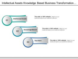 Intellectual Assets Knowledge Based Business Transformation Learning Organization