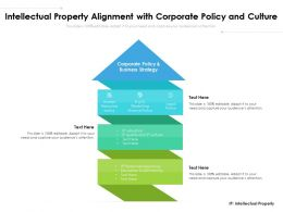 Intellectual Property Alignment With Corporate Policy And Culture