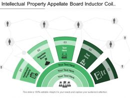 Intellectual Property Appellate Board Inductor Coil Circuit Ground Earth