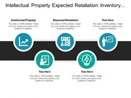 Intellectual Property Expected Retaliation Inventory Control Demand Forecasting