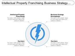 Intellectual Property Franchising Business Strategy Development Financial Management