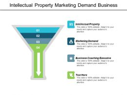 Intellectual Property Marketing Demand Business Coaching Executive Campaign Tips Cpb