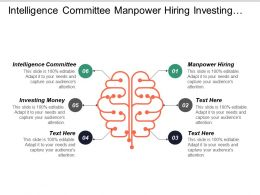 Intelligence Committee Manpower Hiring Investing Money Stock Price Cpb