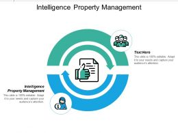 Intelligence Property Management Ppt Powerpoint Presentation Ideas Styles Cpb